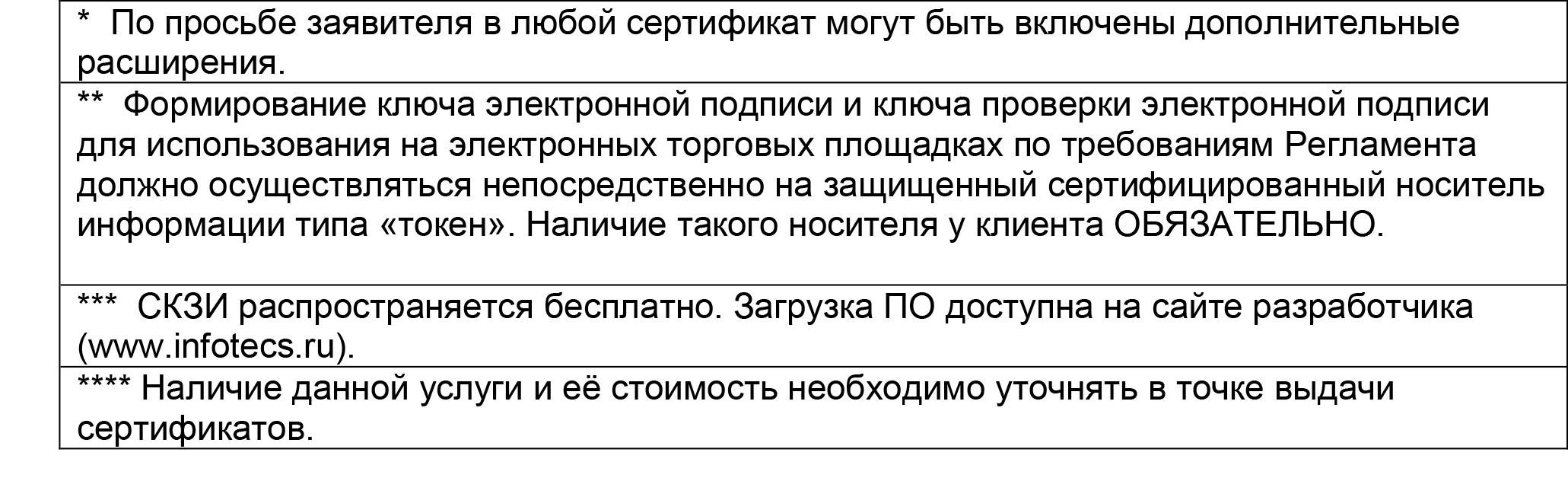 Электронная подпись(3)-3